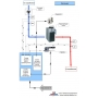 Контроль и автоматизация водогрейного котла средней мощности на базе турбированной горелки