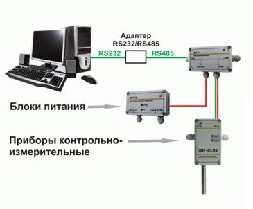Распределенная система контроля ПАС-ДВТ Рэлсиб