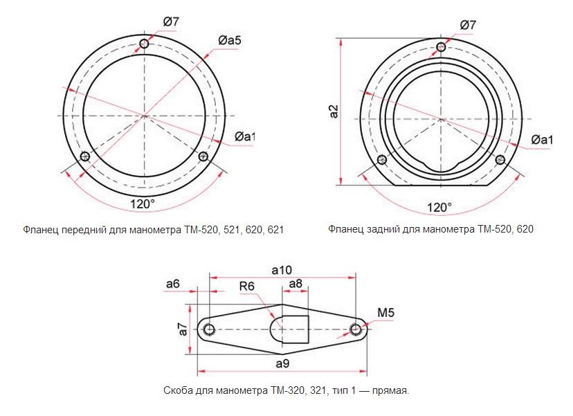 Фланцы, скобы и уплотнительные кольца