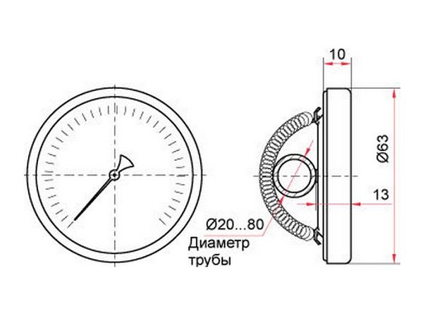 Общетехнические специальные термометры Росма  (с пружиной)