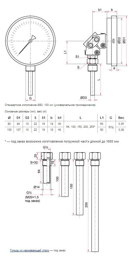 Коррозионностойкие термометры Росма (универсальное присоединение)