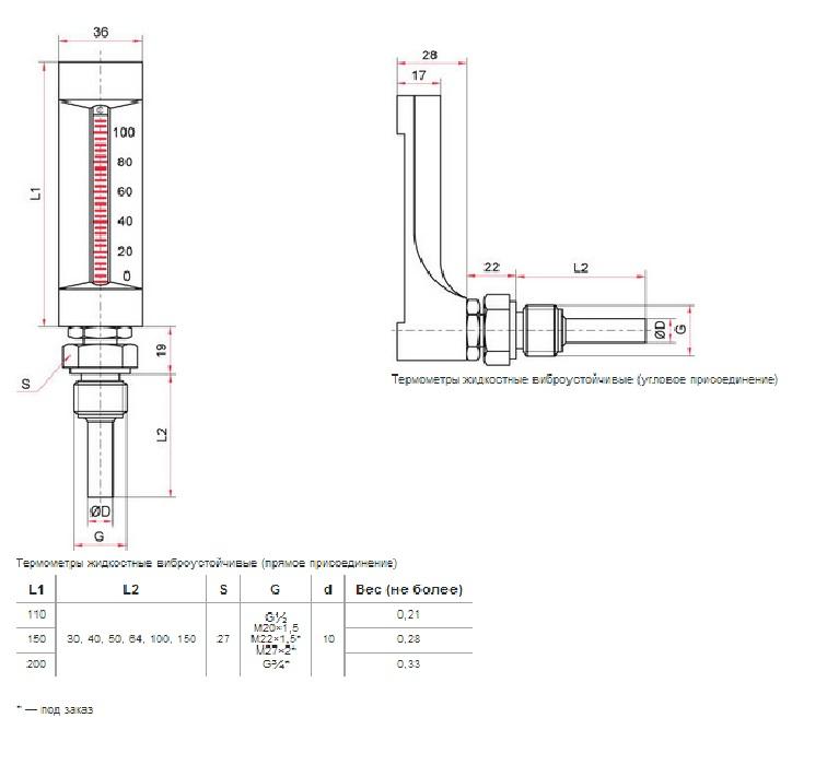 Жидкостные виброустойчивые термометры Росма