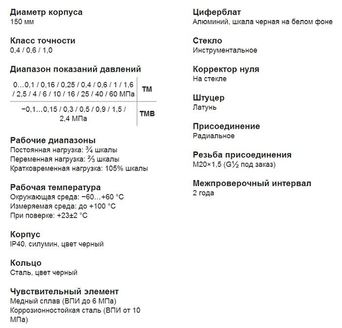 Манометры с повышенным классом точности РОСМА